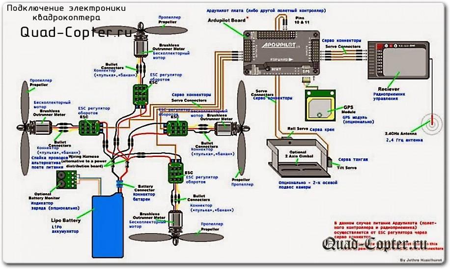 Подключение электроники квадрокоптера