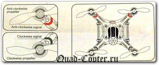 Крепление винта на квадрокоптер шнур пульта дистанционного управления dji недорогой