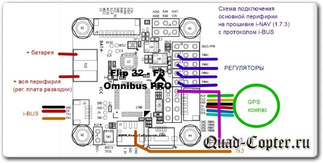 полетный контроллер omnibus для квадрокоптера с дальним радиусом действия