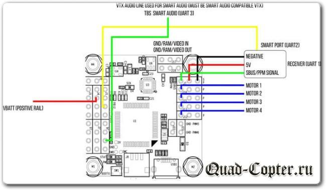 Обзор полетного контроллера AKK F4