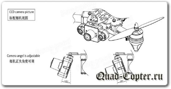 Обзор квадрокоптера ROA Parkour 280 Racer