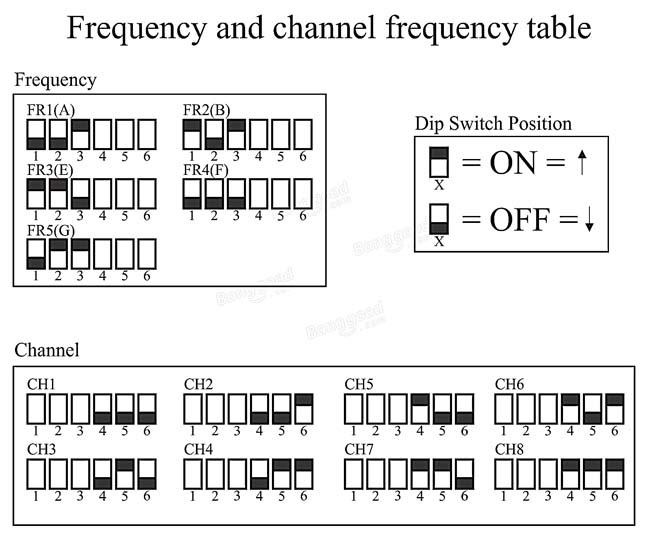 выбор частоты Eachine TS5840